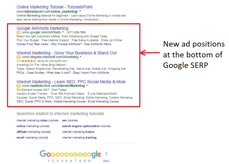 AdWords layout changes